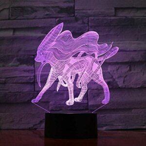 LBMTFFFFFF Lampe Petite Veilleuse 3D Illusion Veilleuse Chambre Lampe de Table de Chevet 7 Couleurs Forme Tactile Interrupteur Lampes Charge Usb Pour La Décoration Intérieure